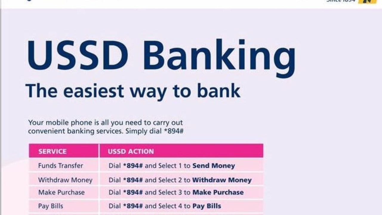 First Bank Transfer Code | How To Transfer Money From First Bank on retirement money, bank security money, car money, bank vault full of money, bank forms templates, money money, negative balance money, job money, house money, check money, bank interest money, company money, trust money, deposit money, black money, bank deposit, bank in installments, bank building, bank remittance form, computer money,