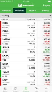 Stock trading apps for iPhone