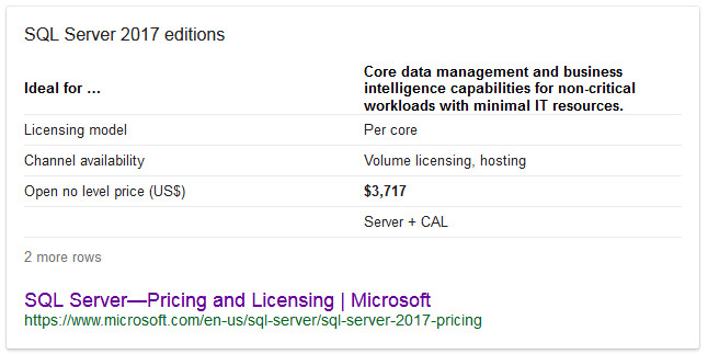 Microsoft SQL Server pricing