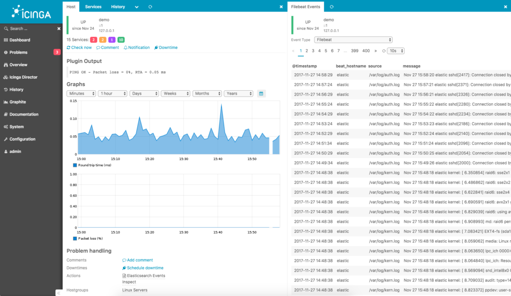 Icinga server monitoring tools