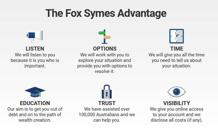 fox symes payday