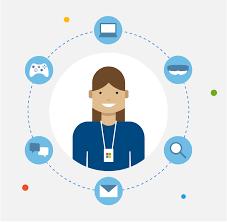 Microsoft customer support