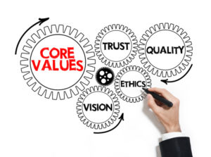 importance of business ethics of organization