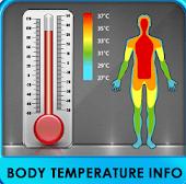Finger Body Temperature