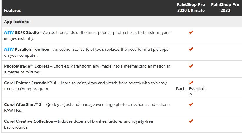 Corel PaintShop Pro free download features